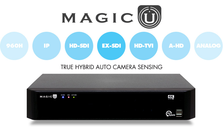 Magic U Series : Able to record IP Camera and Auto detects any EX-SDI / HD-SDI / HD-TVI / A-HD / 960H / analog camera. It just works!! / MR. PATROL apps available both iPhone & Android phones / Free DDNS service / HDMI Output / H.264 / Multi channel programmable spot out